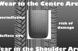Tire Wear